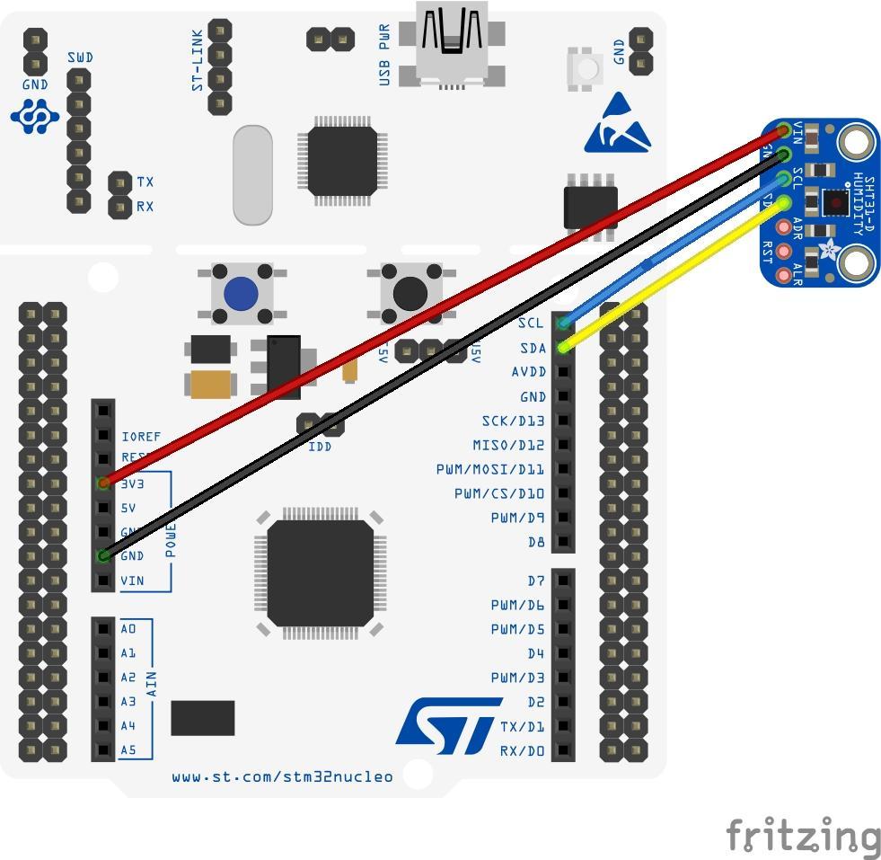 stm32 and sht31
