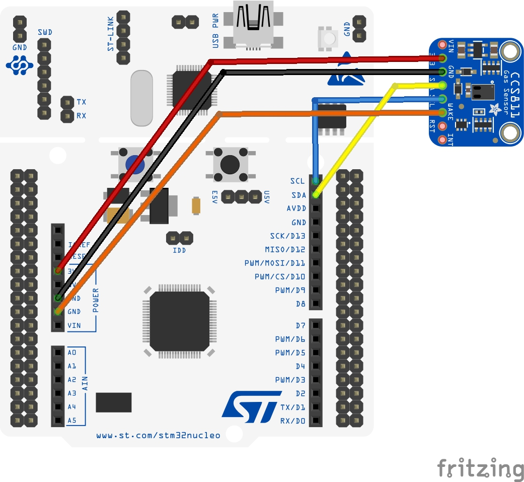 STM32 Nucleo and CCS811 sensor Arduino example - Mikro blog